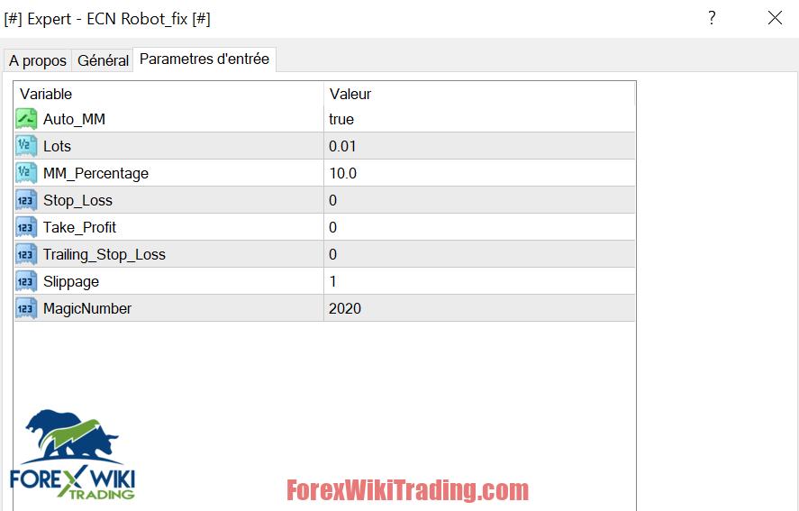 ECN Chart EA Worth 99 Free Version