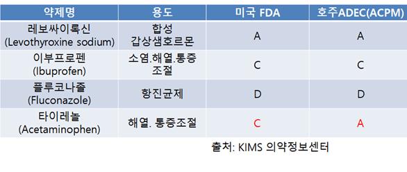 임신중 약물 (8).png