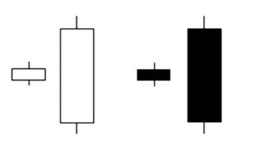 long short candlestick В копилку криптотрейдеру: японские свечи и модели на их основе 1