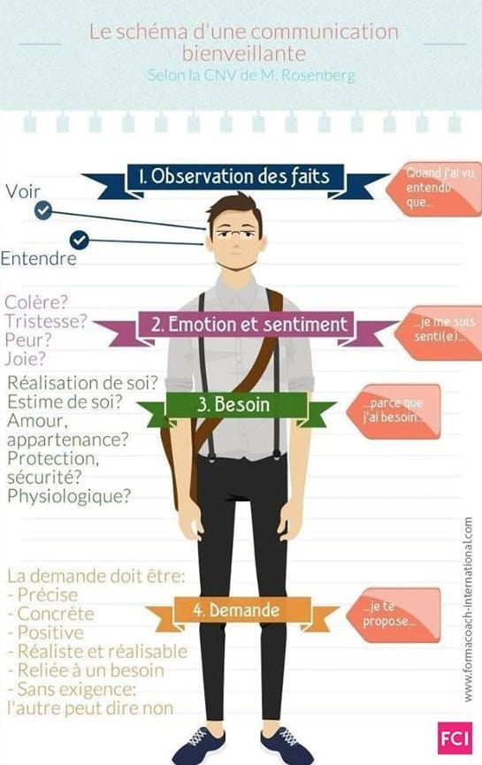 Citation Motivation 2