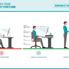 Ergonomic Chair Keyboard Position Diy Patio Chairs 5 Benefits Of Ergonomics In The Workplace Formaspace