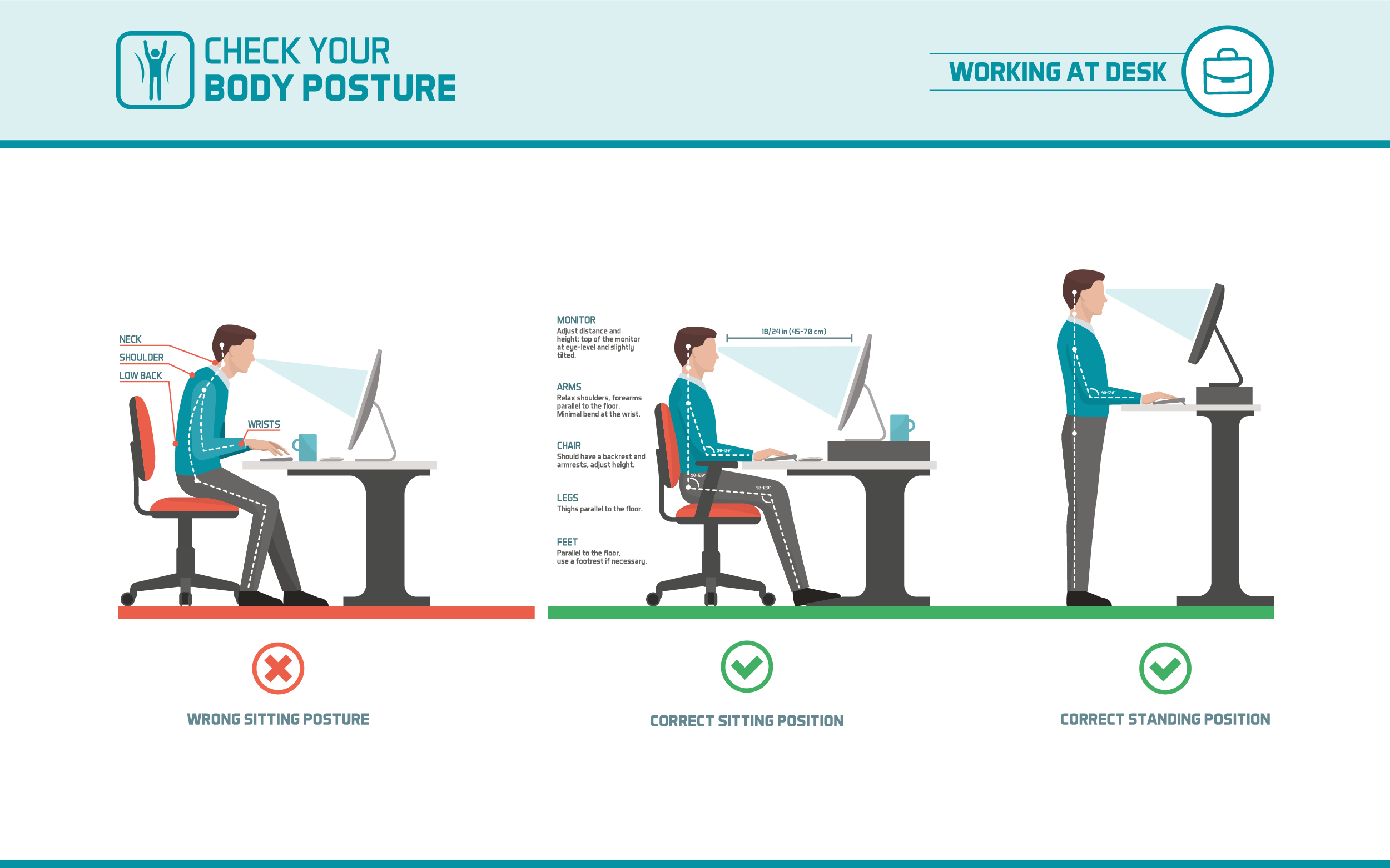 chair stand test measure tempurpedic desk 5 benefits of ergonomics in the workplace formaspace