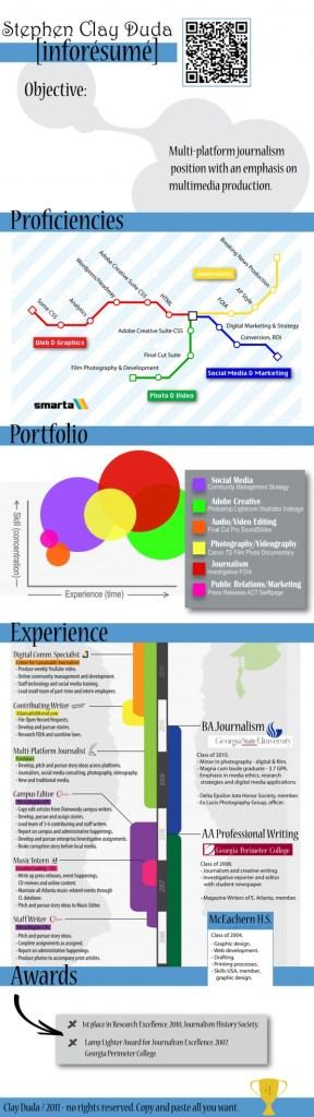 Un cv de journaliste original sous forme d'infographie