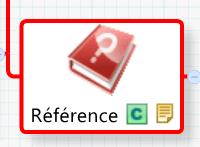 Hyperlien : méthode pour lier une carte secondaire à une carte principale