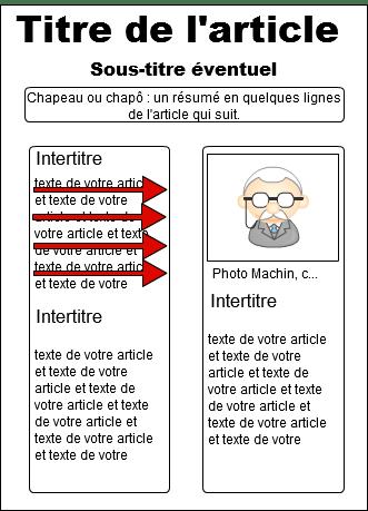 Sur un support papier, la lecture tend à être linéaire