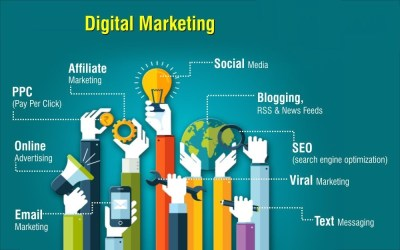 definition des leviers du marketing digital
