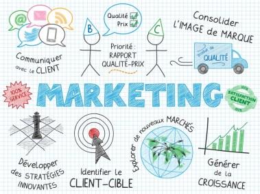 Croquis marketing - publicité communication stratégie