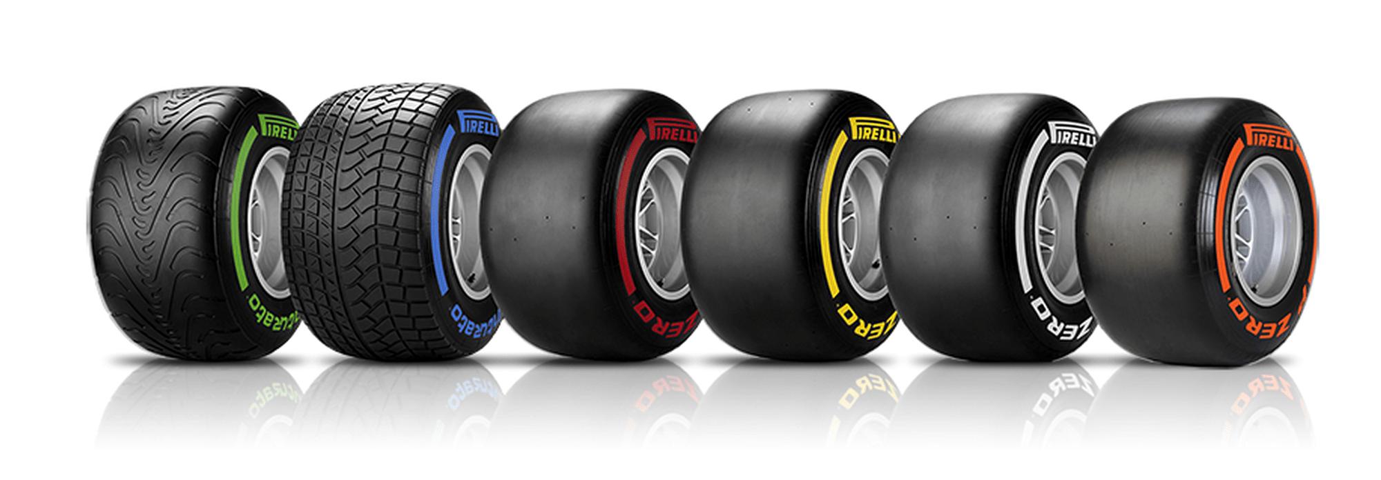 Pirelli F1 Däck 2015