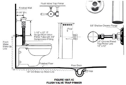 Trap Primer For Floor Drain