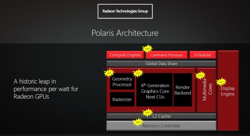 AMD Polaris FinFET 3