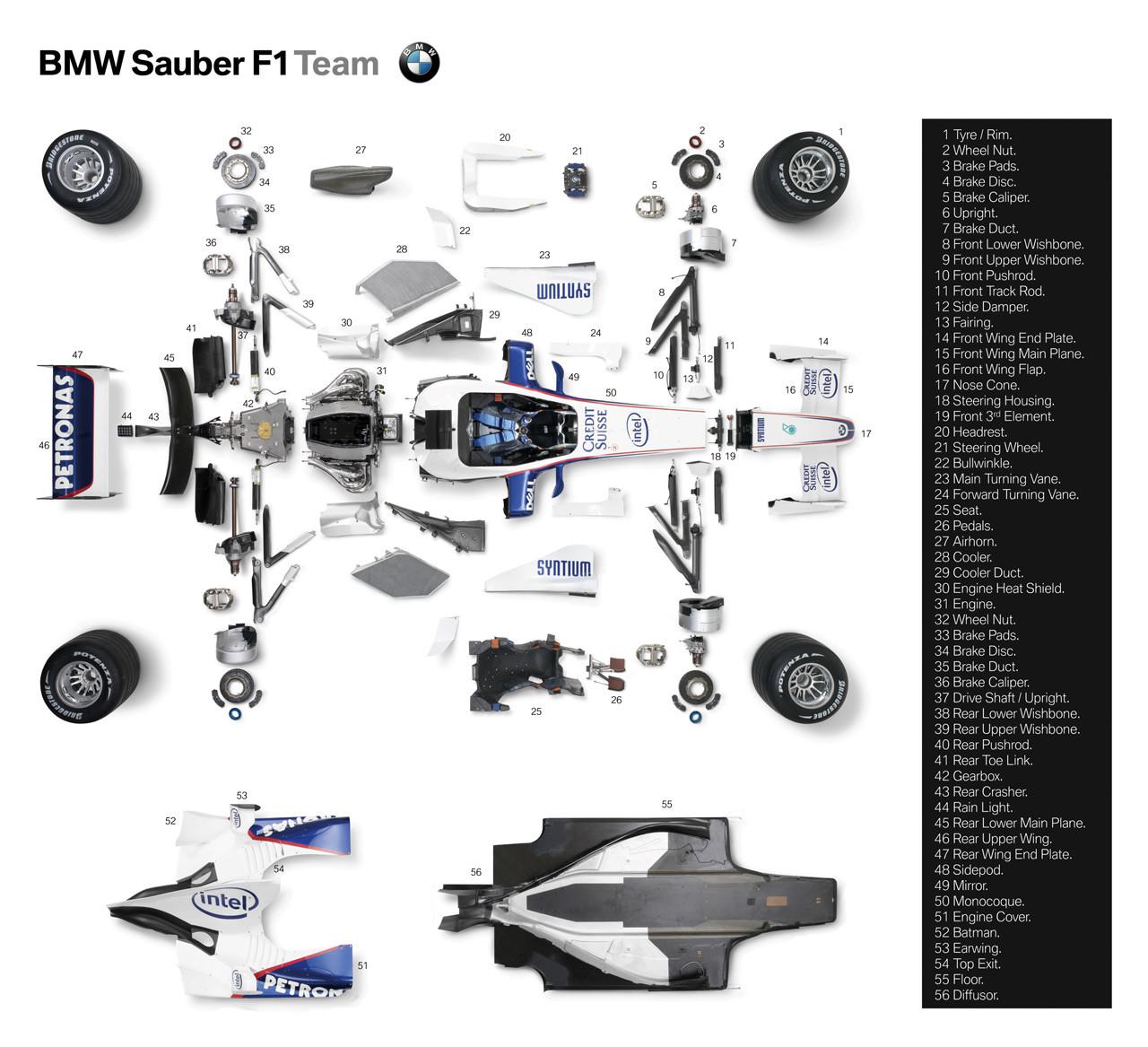 Formula1race