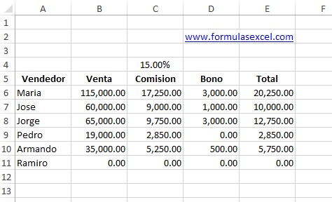 Formula Excel Para Calcular Comisiones Formulas Excel