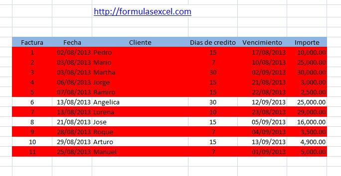 Formato Condicional en Excel – Facturas Vencidas