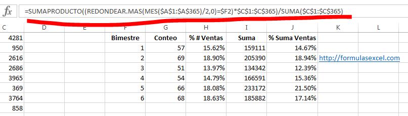 curso excel parte 9 - porcentaje de ventas bimestrales