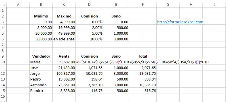Funcion SI anidada - tabla de comisiones