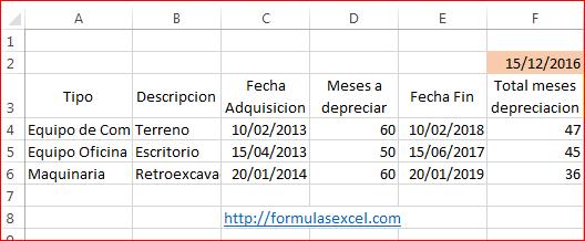 Formulas Excel - meses depreciacion de activos