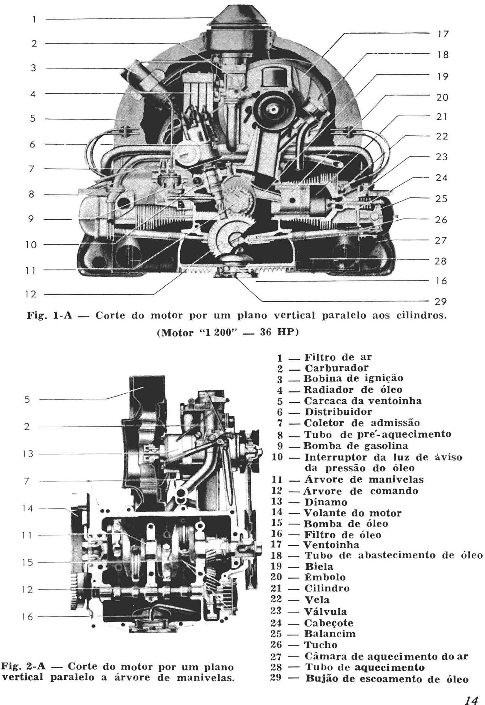 Raio X Motor Vw Fusca