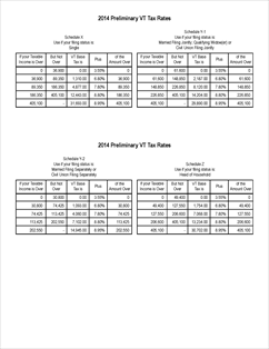 Form IN-114 Fillable 2014 Individual Income Estimated Tax