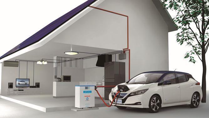 https://i0.wp.com/forococheselectricos.com/wp-content/uploads/2017/10/Nissan-Leaf-primeros-modelos-V2G_1178892588_73395143_667x375.jpg?w=923