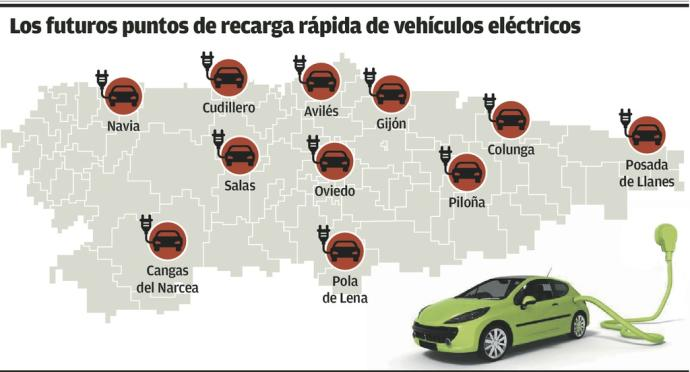 https://i0.wp.com/forococheselectricos.com/wp-content/uploads/2018/01/gasolineras-puntos-de-recarga-asturias.jpg?w=923