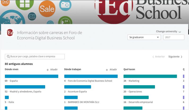 alumni linkedin foro economia digital business school