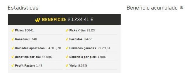 winnerodds apuestas valor valuebet tipster historico total general foronaranja