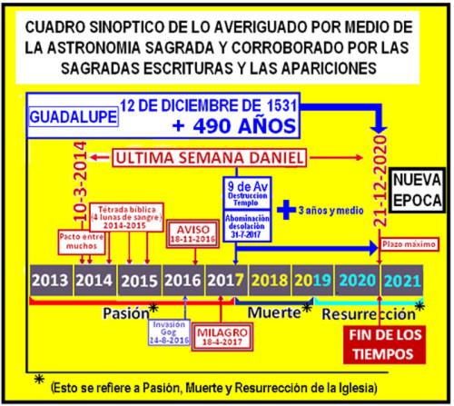 GRAFICO 1 PASION (1)