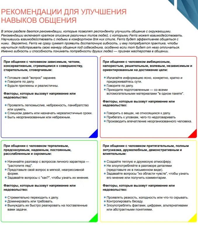 Оценка DISC в коучинге рекомендации для улучшения навыков общения