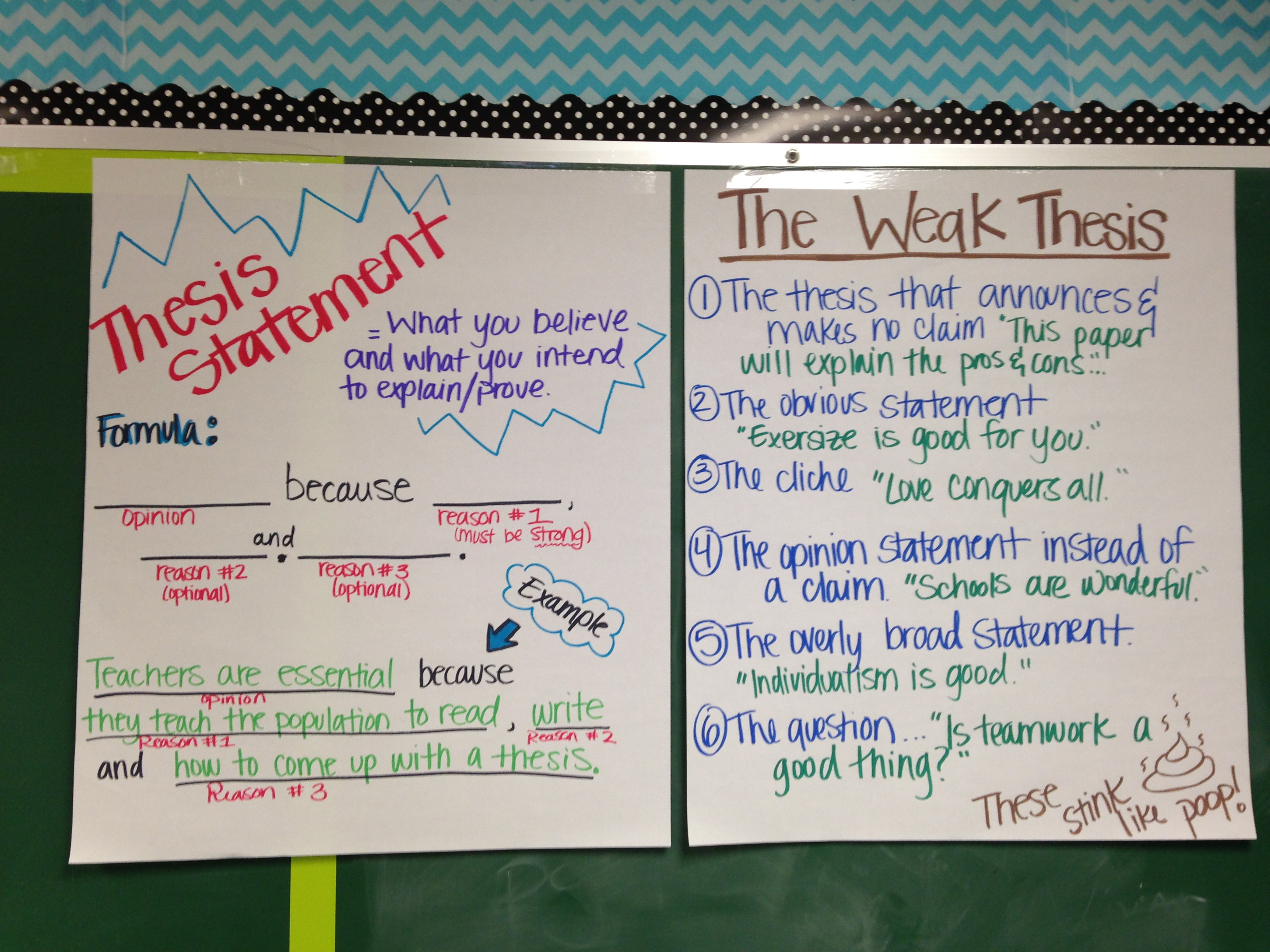 Images About Expository Writing
