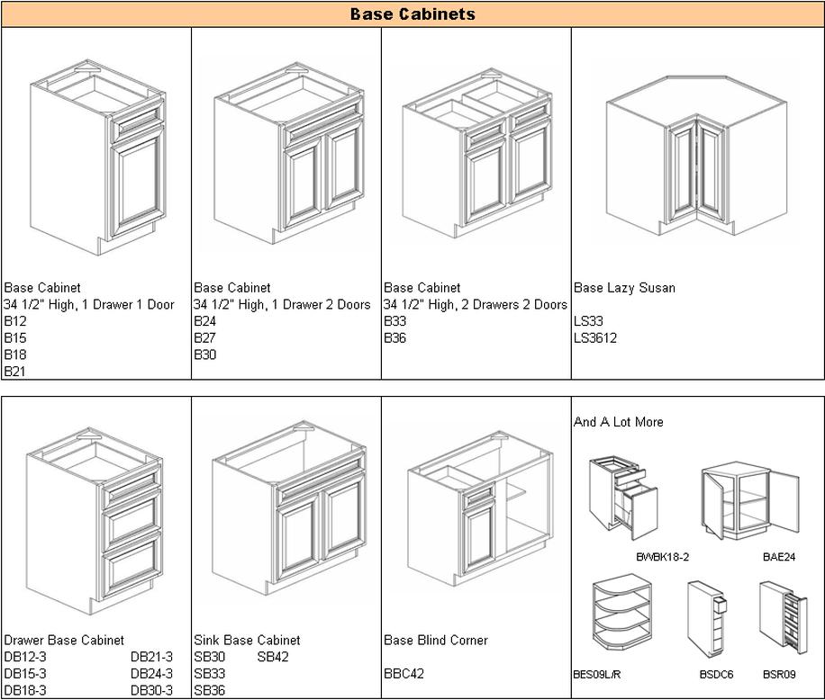 30 undermount kitchen sink refurbished cabinets cabinet specifications - prefab cabinets,rta ...