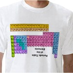 The periodic table, for students. Image: fashionably geek.com