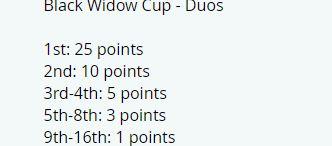 black widow Fortnite scoring system