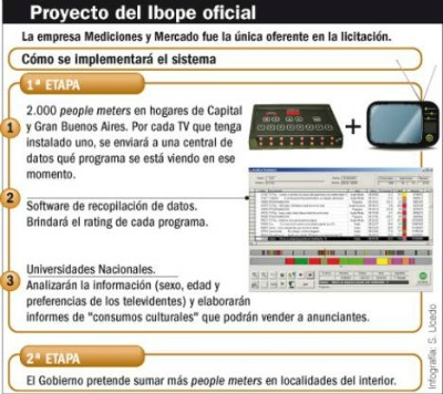 0530_Ibope-oficial