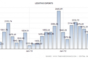 Key exports