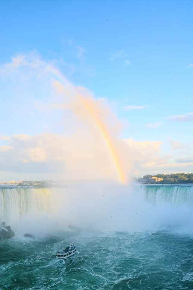 Best Things to Do Ways To Experience Niagara Falls Summer