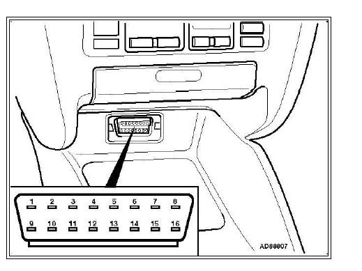 problème transmission diagnostic code de défaut Audi A3 1
