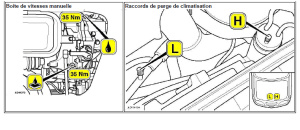 Diagnostic Auto | diagnostic et conseil | Page 26