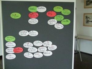 "Metaplanwand der Session ""Unser virtuelles Quartier"""