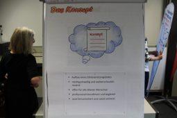 Plakate und Ergebnisse der Workshops - 6. Herbstakademie (Bildergalerie