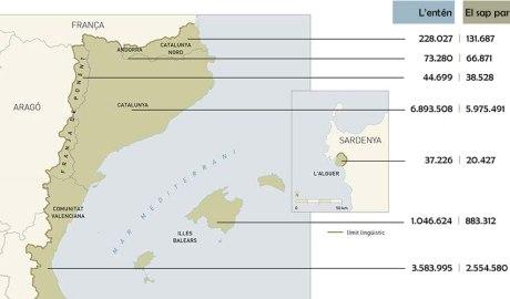 Mapa de la població que entén i/o sap parlar el català