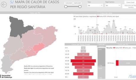 Dades d'evolució del coronavirus a Catalunya