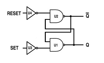 Jk Flip Flop Shift Register Timing Diagram Full Adder