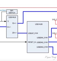usb hub schematic diagram wiring diagram yer go playing with usb hardware discussion make it happen [ 1280 x 868 Pixel ]