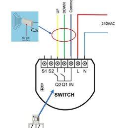 velux blinds radio signal athom community forum basic wiring diagram velux klf 100 wiring diagram [ 894 x 1074 Pixel ]