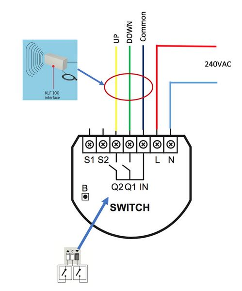 hight resolution of velux blinds radio signal athom community forum basic wiring diagram velux klf 100 wiring diagram