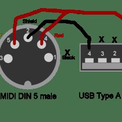 Ps2 To Usb Converter Wiring Diagram 1994 Chevy Silverado Midi Keyboard 5-pin Din? With No Ipad? — Audiobus Forum
