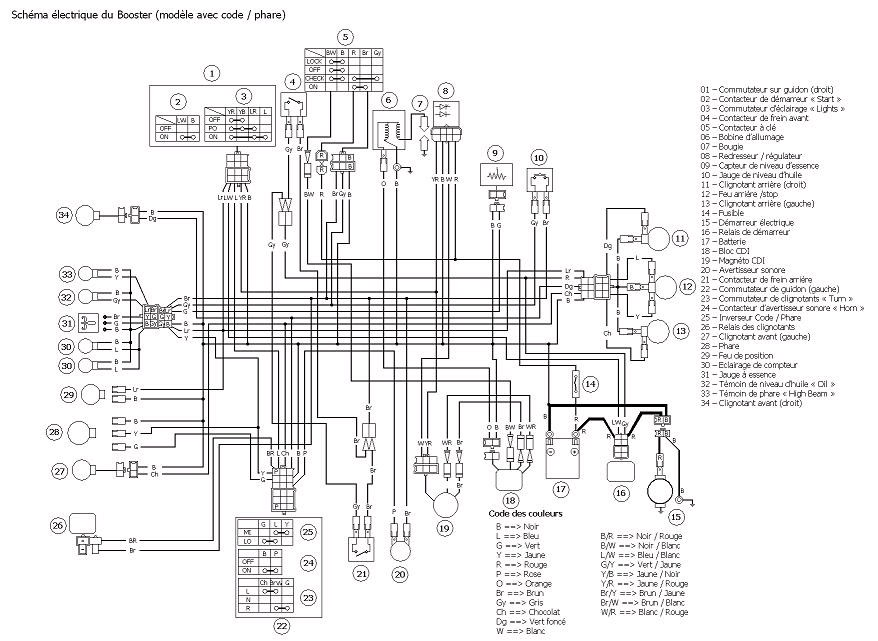 peugeot vivacity 50cc wiring diagram