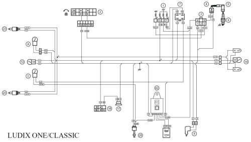 small resolution of peugeot ludix blaster wiring diagram wiring library rh 80 budoshop4you de peugeot ludix blaster wiring diagram