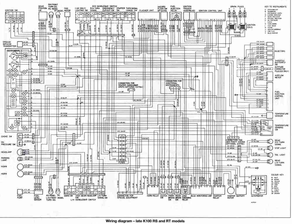 medium resolution of bmw k100 fuse box wiring diagram blogs 1997 bmw 528i fuse box location bmw k100 fuse box