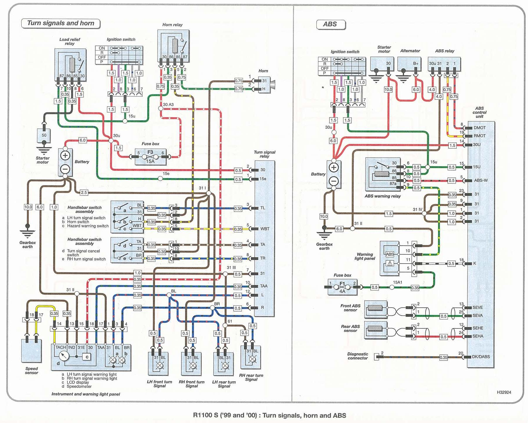 hight resolution of bmw f650 wiring diagram online wiring diagramf650 wire diagram basic electronics wiring diagram wiring diagram bmw